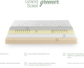 Materasso Dorsal GRAND SOLEIL GREENER